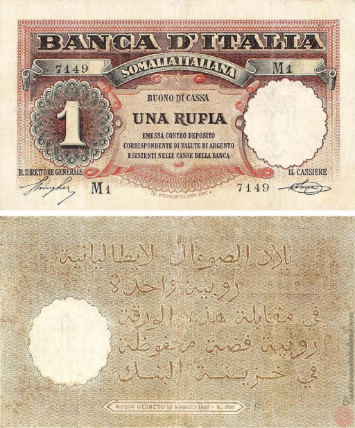 somali_banknote
